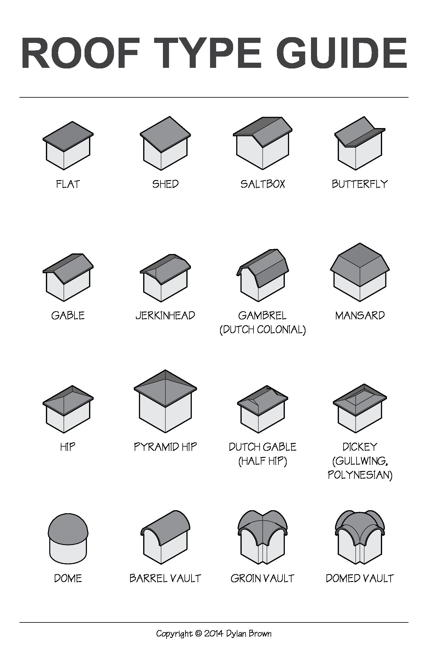 Different Types Different Roof Types