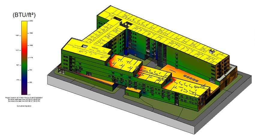 completed radiation analysis in revit