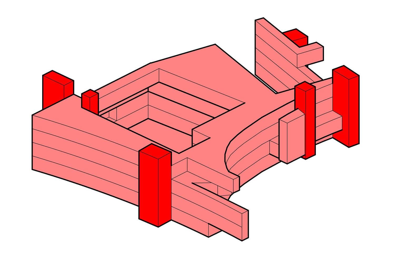 circulation axon diagram