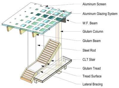 final axonometric diagram in revit