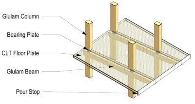 clt floor axon diagram final