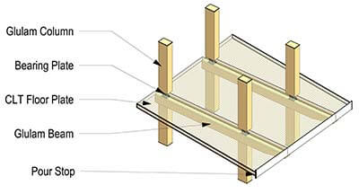 Creating Axonometric Diagrams in Revit
