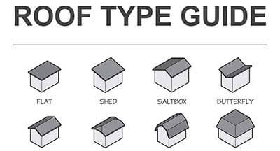 Roof Types: An Illustrative Guide - Dylan Brown Designs